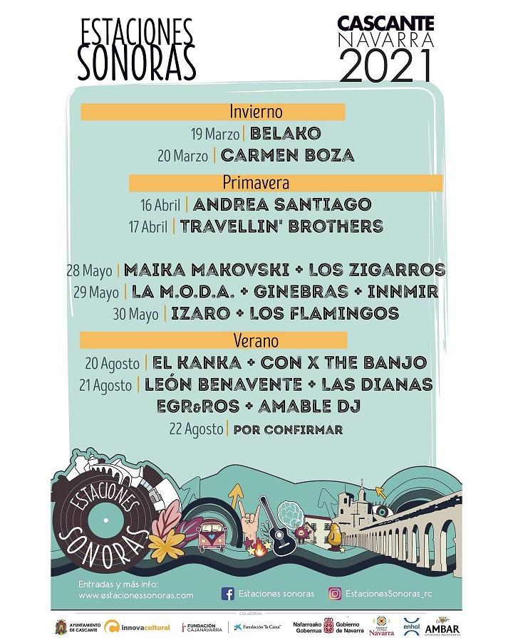 Estaciones Sonoras 2021 Final