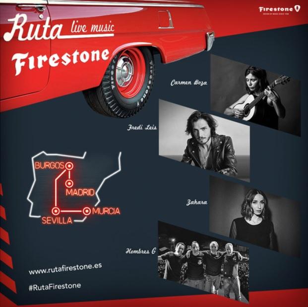 Ruta Firestone 2021